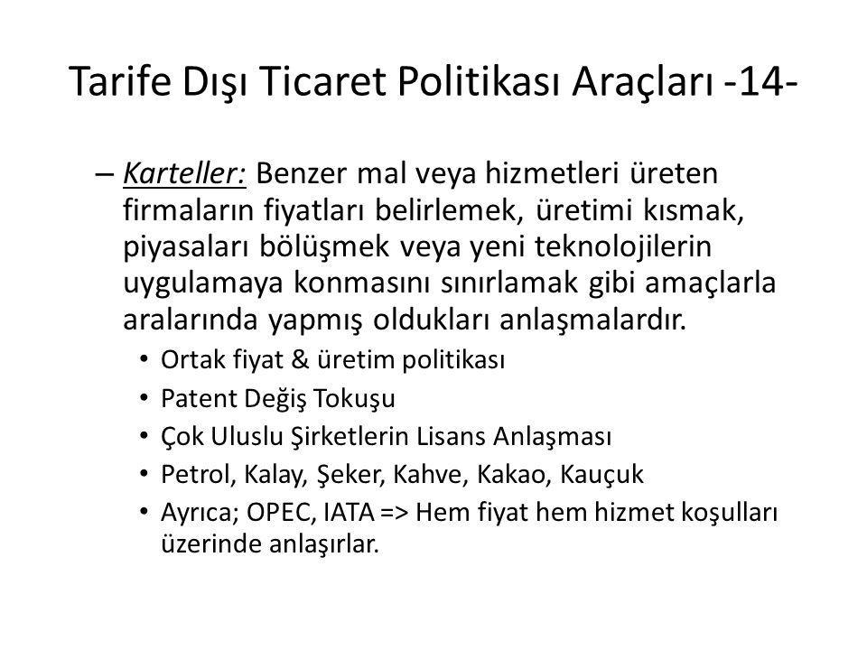 Tarife Dışı Ticaret Politikası Araçları -14-