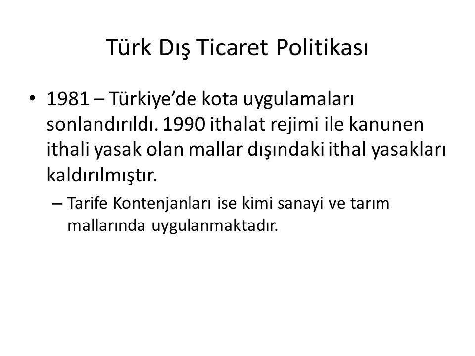 Türk Dış Ticaret Politikası