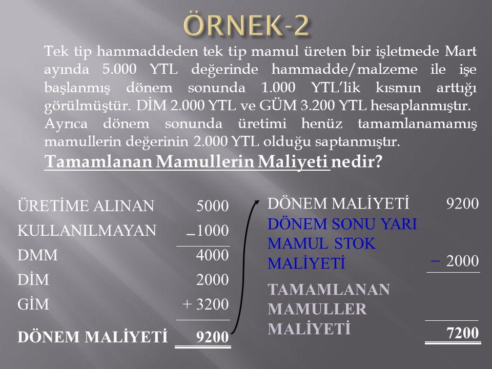 ÖRNEK-2 Tamamlanan Mamullerin Maliyeti nedir ÜRETİME ALINAN 5000