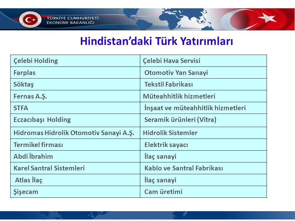 Hindistan'daki Türk Yatırımları