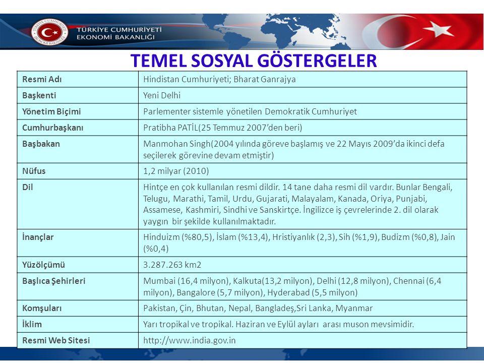 TEMEL SOSYAL GÖSTERGELER