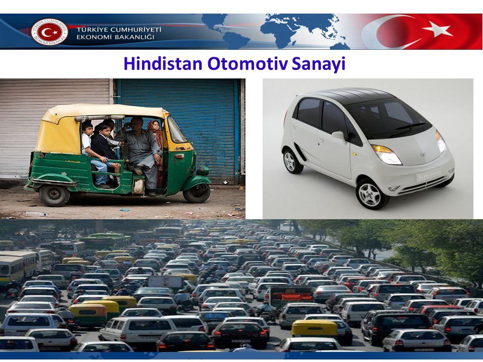 Hindistan Otomotiv Sanayi