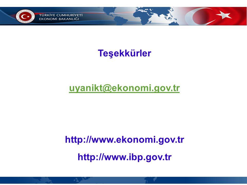 Teşekkürler uyanikt@ekonomi.gov.tr http://www.ekonomi.gov.tr http://www.ibp.gov.tr