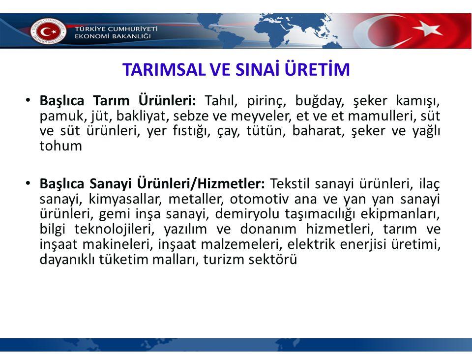 TARIMSAL VE SINAİ ÜRETİM