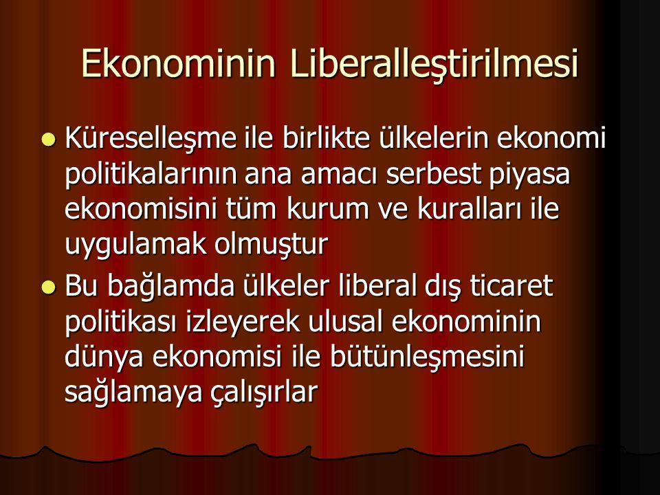 Ekonominin Liberalleştirilmesi