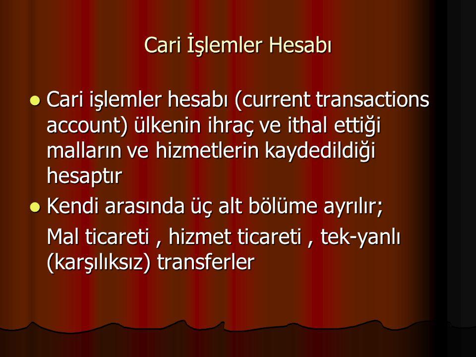 Cari İşlemler Hesabı Cari işlemler hesabı (current transactions account) ülkenin ihraç ve ithal ettiği malların ve hizmetlerin kaydedildiği hesaptır.