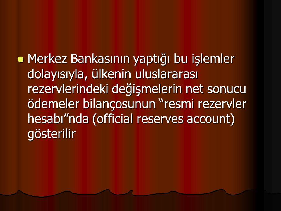 Merkez Bankasının yaptığı bu işlemler dolayısıyla, ülkenin uluslararası rezervlerindeki değişmelerin net sonucu ödemeler bilançosunun resmi rezervler hesabı nda (official reserves account) gösterilir