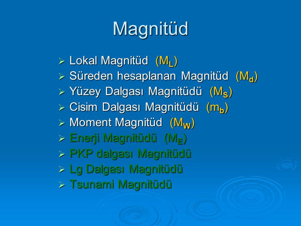 Magnitüd Lokal Magnitüd (ML) Süreden hesaplanan Magnitüd (Md)