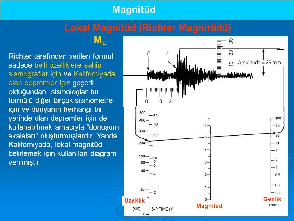 Lokal Magnitüd (Richter Magnitüdü)