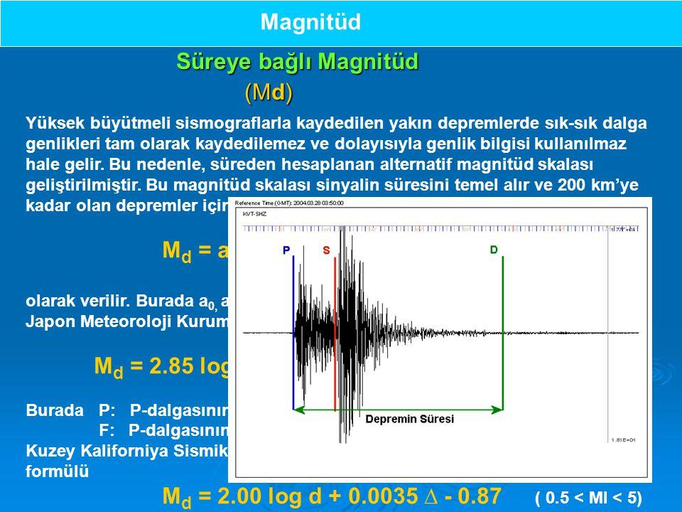 Magnitüd Süreye bağlı Magnitüd (Md)