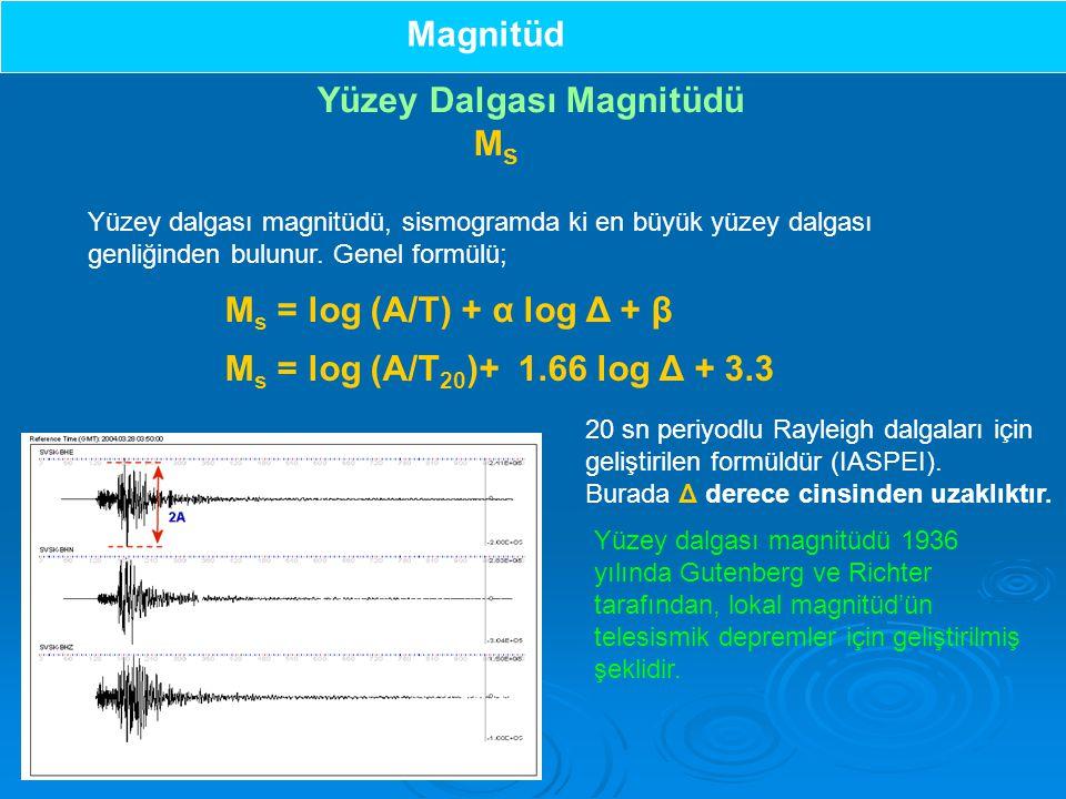Yüzey Dalgası Magnitüdü Ms