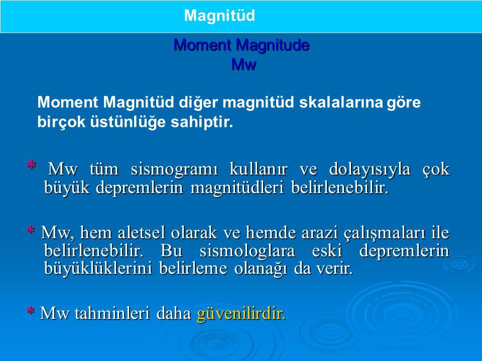 Magnitüd Moment Magnitude Mw. Moment Magnitüd diğer magnitüd skalalarına göre birçok üstünlüğe sahiptir.