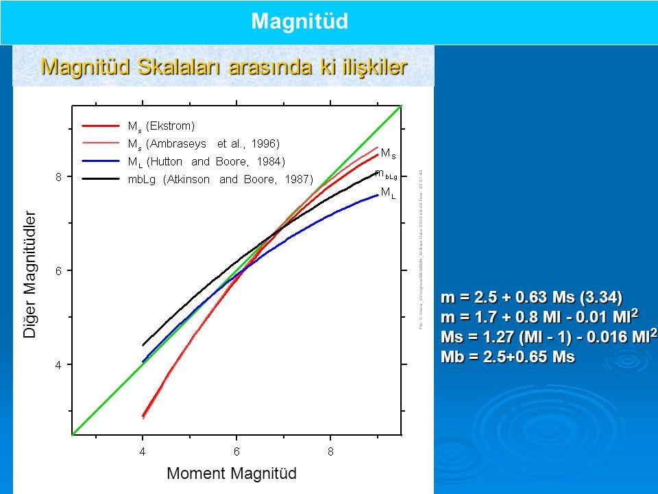 Magnitüd Skalaları arasında ki ilişkiler