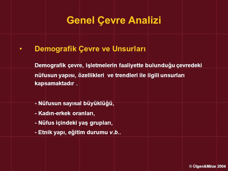 Genel Çevre Analizi Demografik Çevre ve Unsurları.