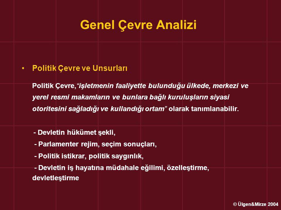 Genel Çevre Analizi Politik Çevre ve Unsurları.