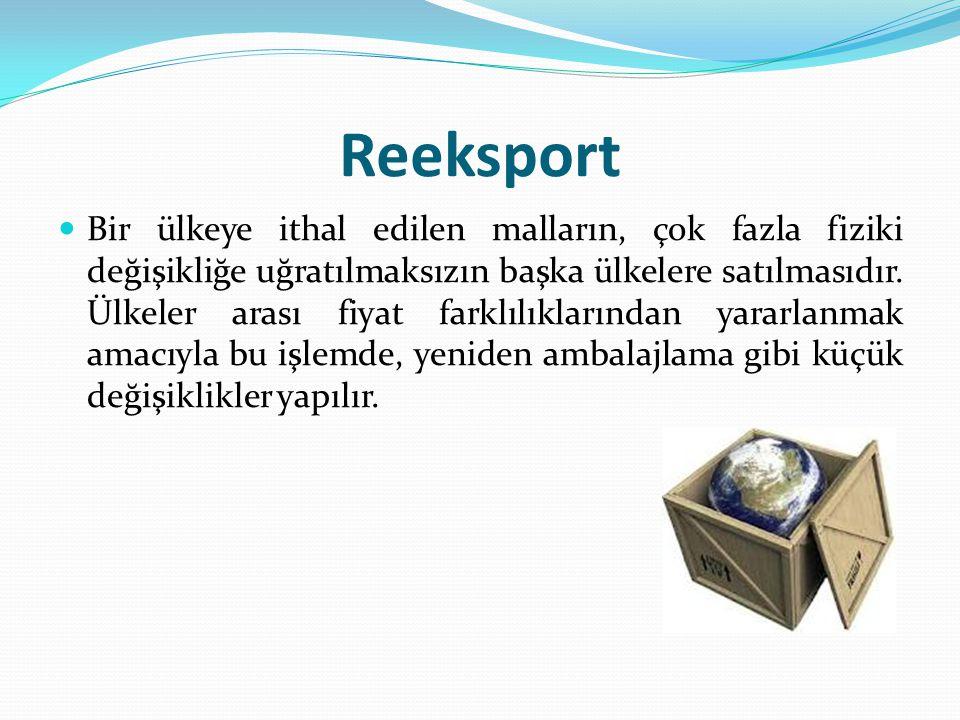 Reeksport