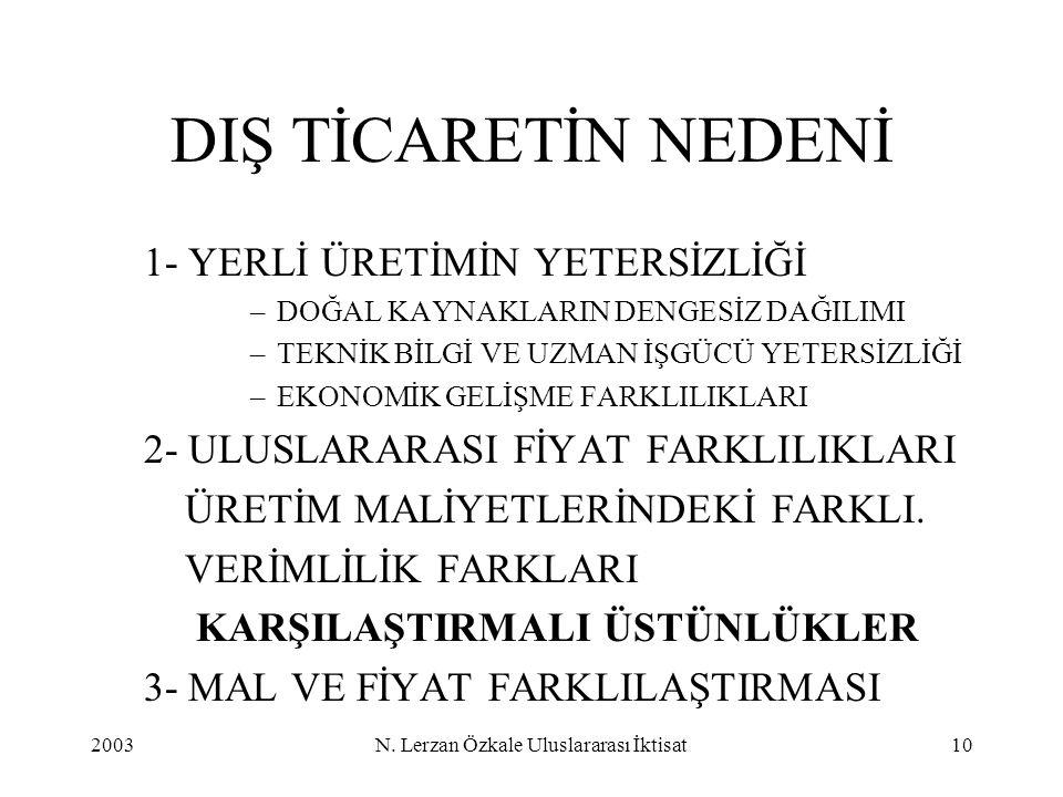 N. Lerzan Özkale Uluslararası İktisat