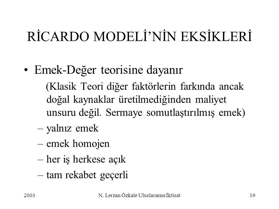 RİCARDO MODELİ'NİN EKSİKLERİ