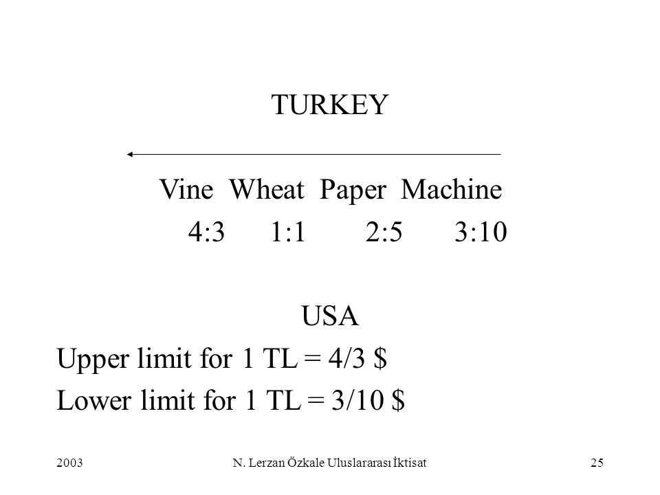 Vine Wheat Paper Machine 4:3 1:1 2:5 3:10 USA