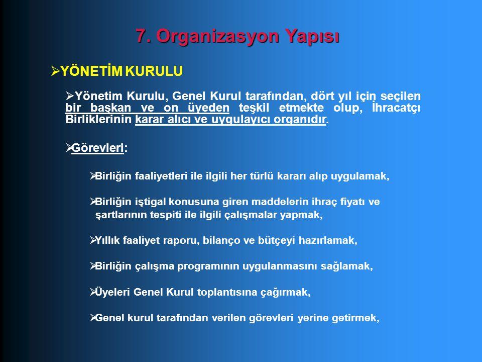 7. Organizasyon Yapısı YÖNETİM KURULU