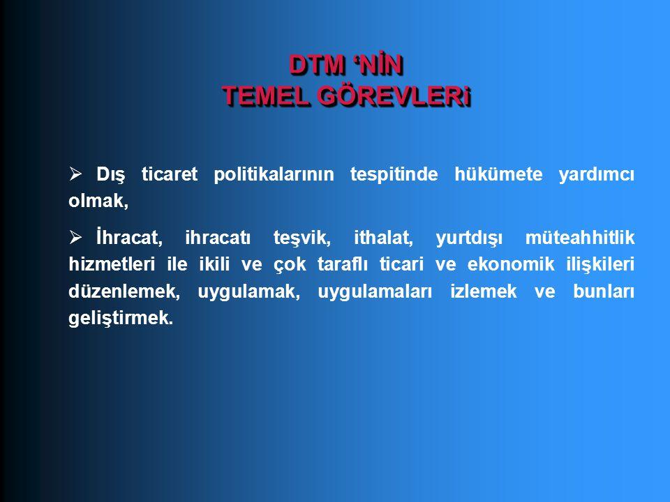 DTM 'NİN TEMEL GÖREVLERi