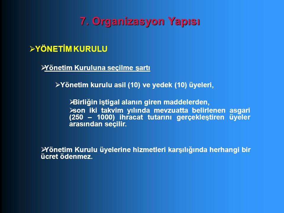 7. Organizasyon Yapısı YÖNETİM KURULU Yönetim Kuruluna seçilme şartı