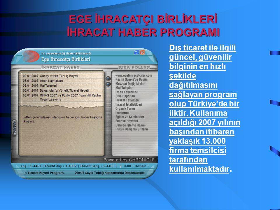 EGE İHRACATÇI BİRLİKLERİ İHRACAT HABER PROGRAMI