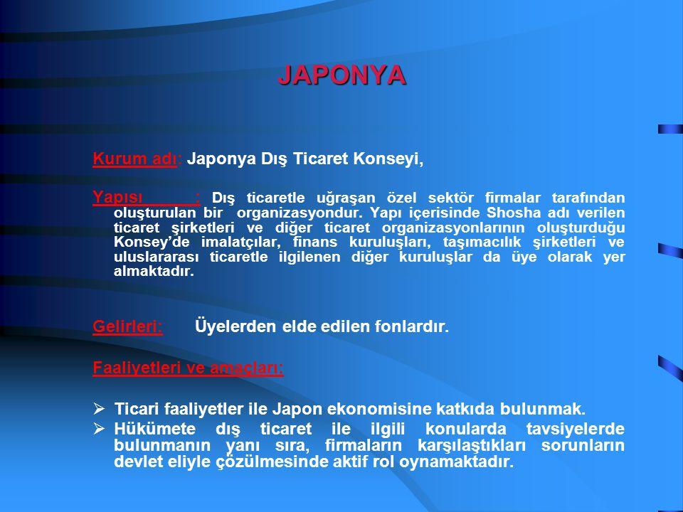 JAPONYA Kurum adı: Japonya Dış Ticaret Konseyi,