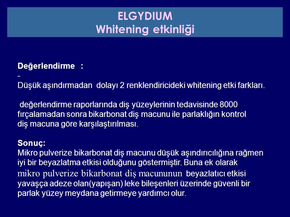 ELGYDIUM Whitening etkinliği