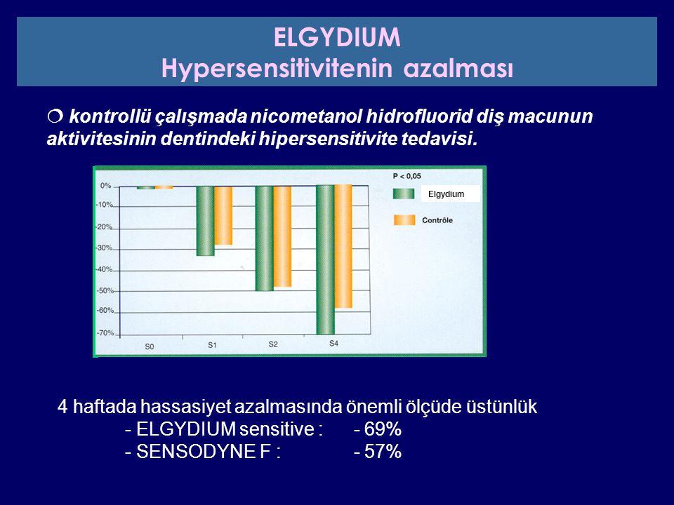 Hypersensitivitenin azalması