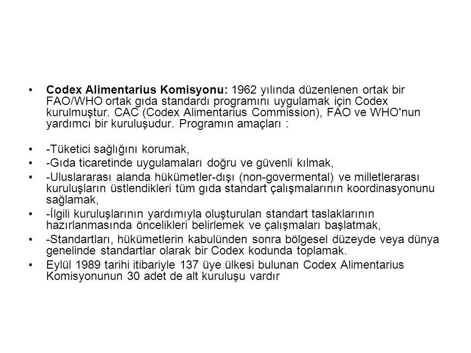 Codex Alimentarius Komisyonu: 1962 yılında düzenlenen ortak bir FAO/WHO ortak gıda standardı programını uygulamak için Codex kurulmuştur. CAC (Codex Alimentarius Commission), FAO ve WHO nun yardımcı bir kuruluşudur. Programın amaçları :