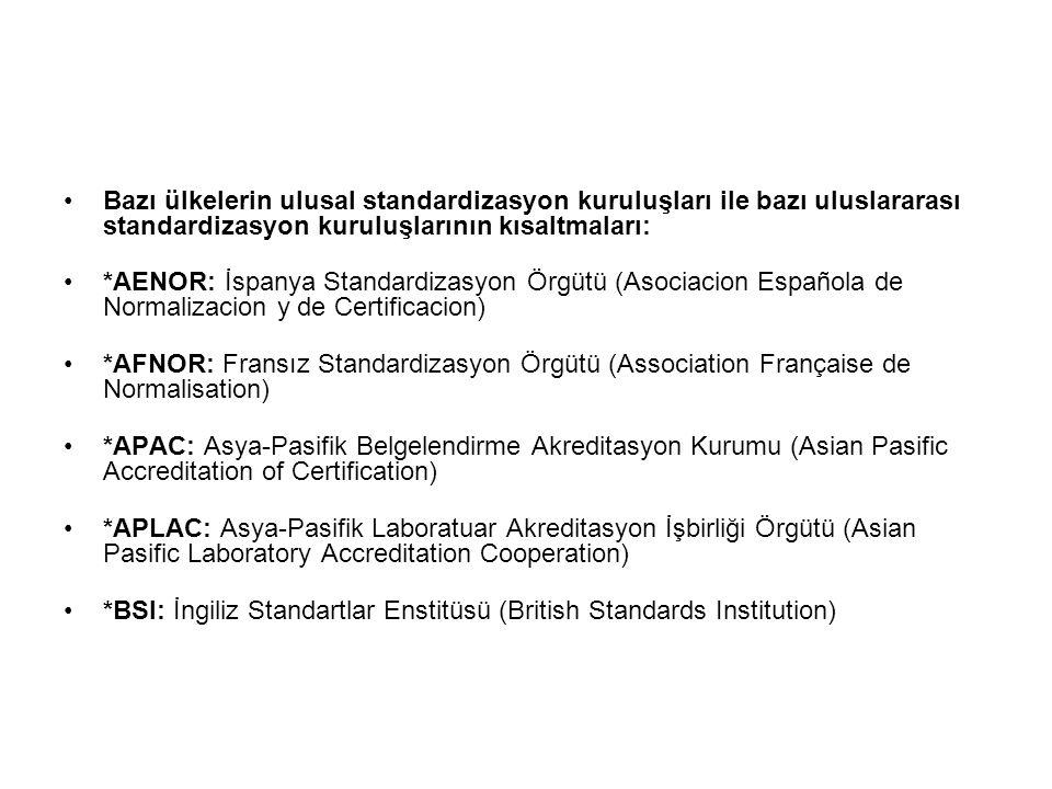 Bazı ülkelerin ulusal standardizasyon kuruluşları ile bazı uluslararası standardizasyon kuruluşlarının kısaltmaları:
