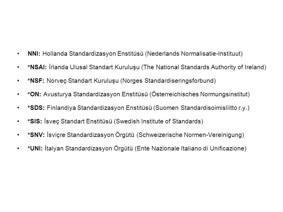 NNI: Hollanda Standardizasyon Enstitüsü (Nederlands Normalisatie-Instituut)