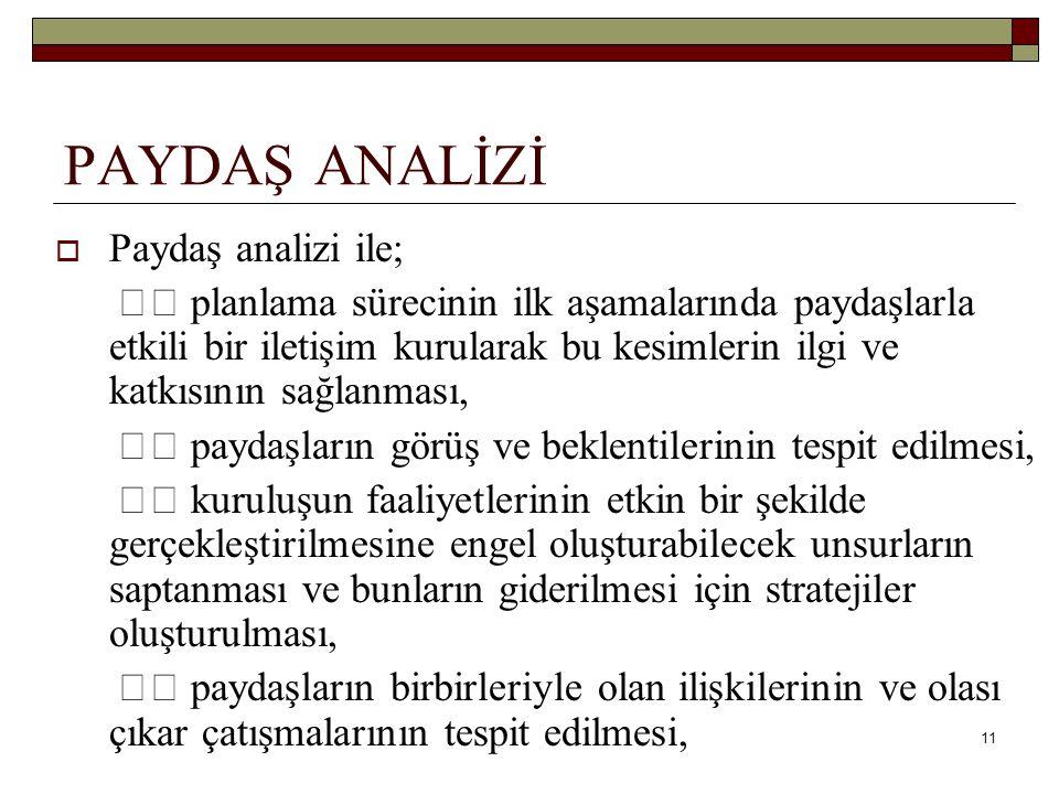PAYDAŞ ANALİZİ Paydaş analizi ile;