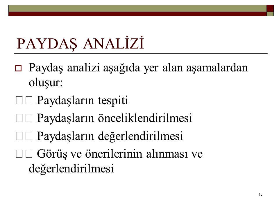 PAYDAŞ ANALİZİ Paydaş analizi aşağıda yer alan aşamalardan oluşur: