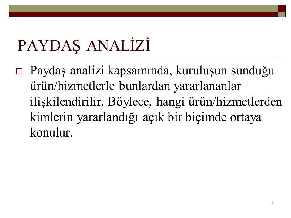 PAYDAŞ ANALİZİ