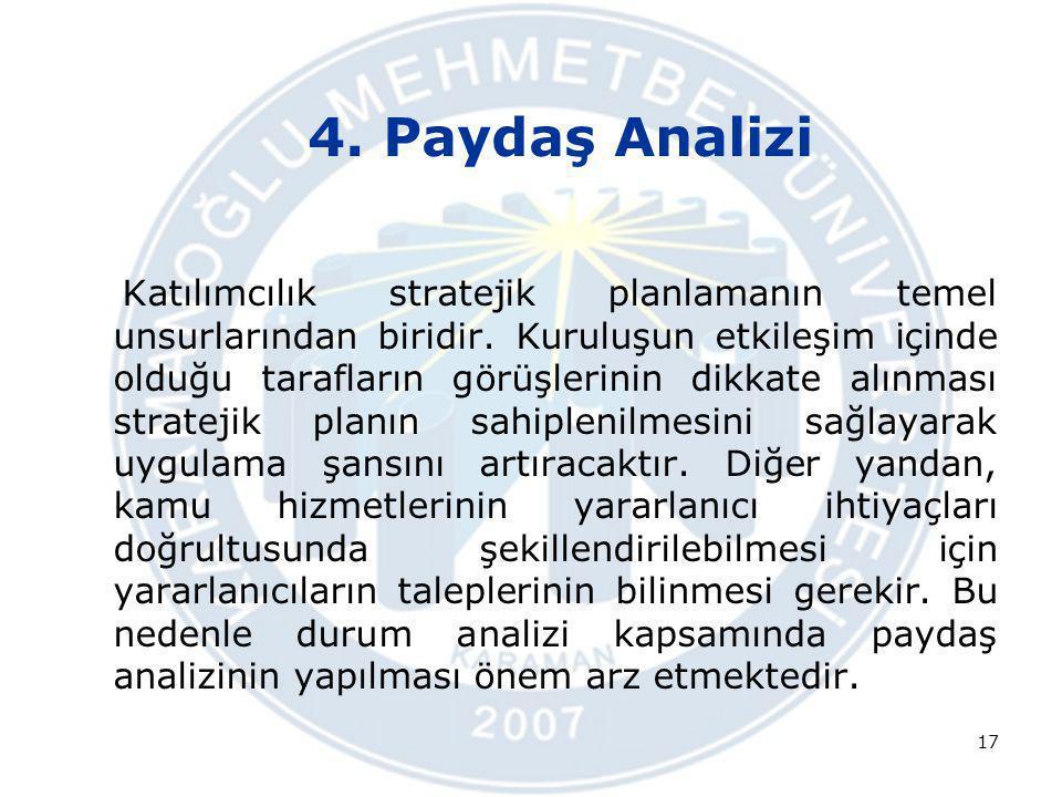 4. Paydaş Analizi