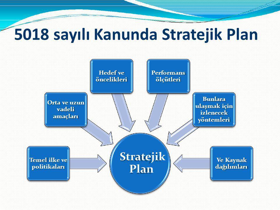 5018 sayılı Kanunda Stratejik Plan