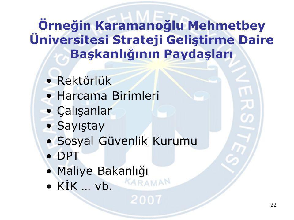 Örneğin Karamanoğlu Mehmetbey Üniversitesi Strateji Geliştirme Daire Başkanlığının Paydaşları