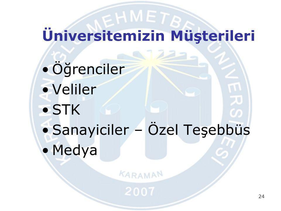 Üniversitemizin Müşterileri
