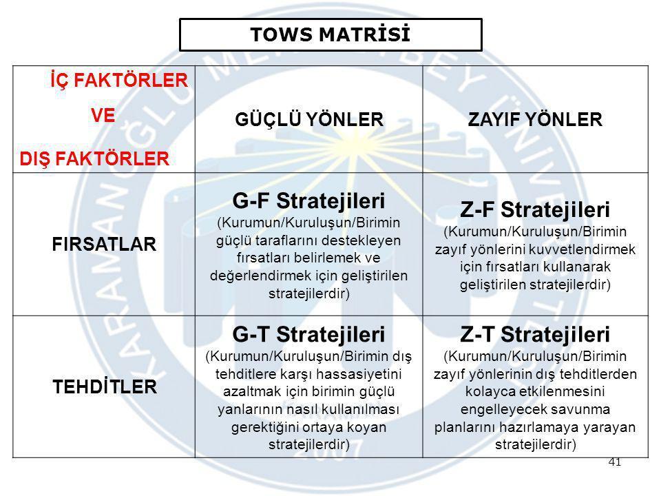 G-F Stratejileri Z-F Stratejileri G-T Stratejileri Z-T Stratejileri