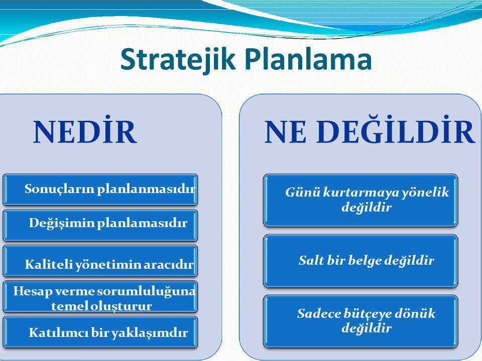 Stratejik Planlama NEDİR NE DEĞİLDİR Sonuçların planlanmasıdır