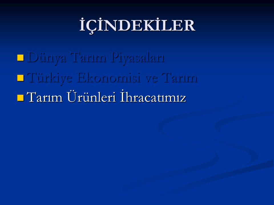 İÇİNDEKİLER Dünya Tarım Piyasaları Türkiye Ekonomisi ve Tarım