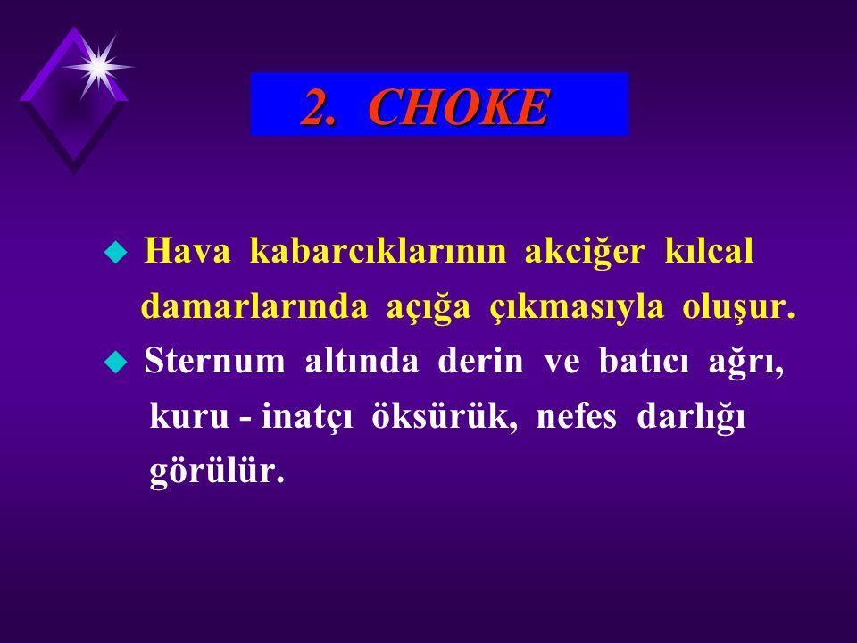 2. CHOKE Hava kabarcıklarının akciğer kılcal