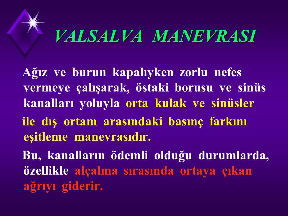 VALSALVA MANEVRASI