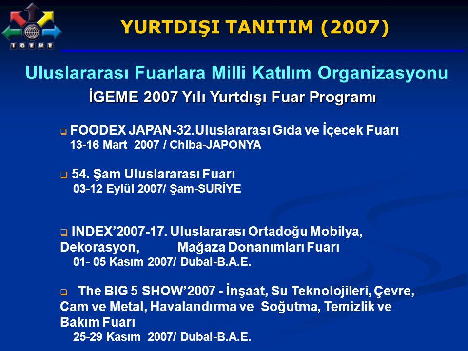 Uluslararası Fuarlara Milli Katılım Organizasyonu