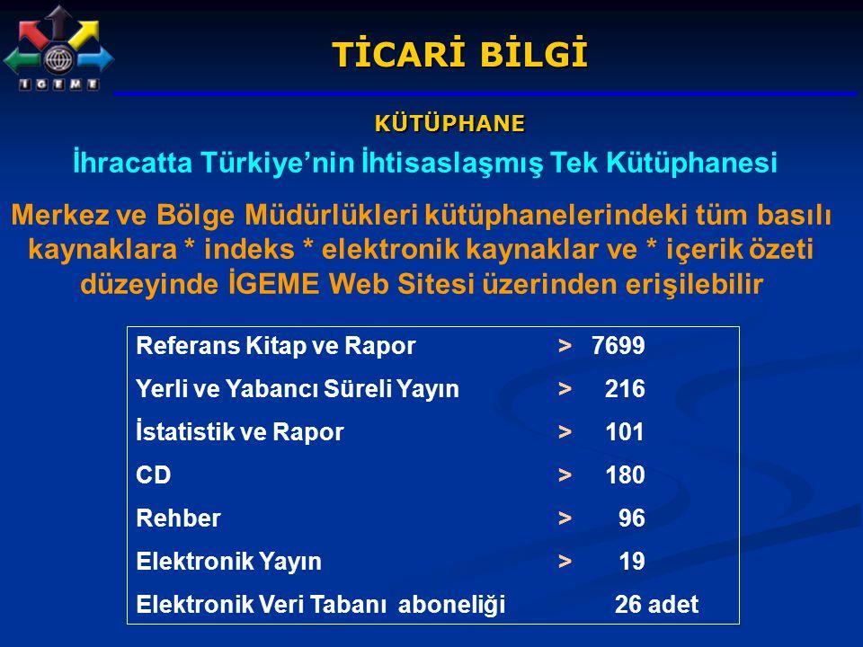 İhracatta Türkiye'nin İhtisaslaşmış Tek Kütüphanesi