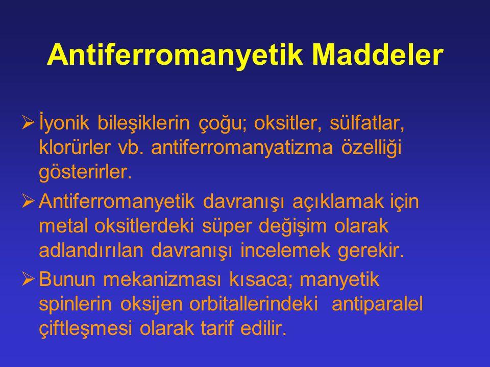 Antiferromanyetik Maddeler