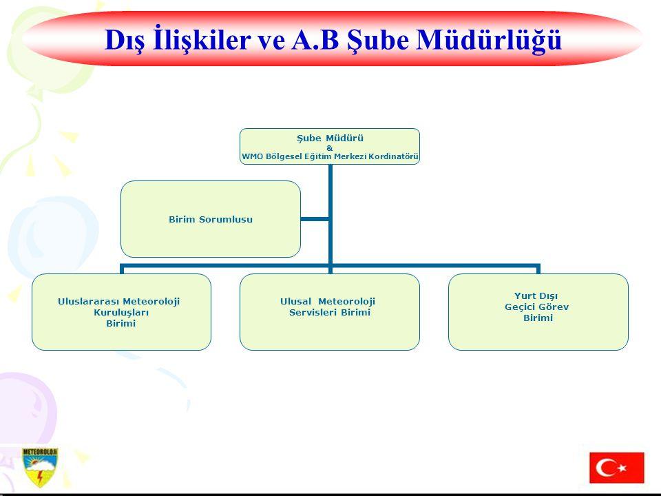 Dış İlişkiler ve A.B Şube Müdürlüğü