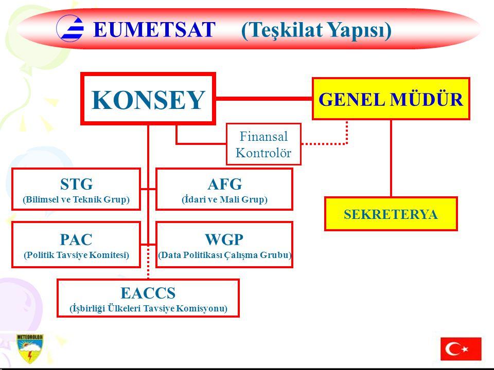 KONSEY EUMETSAT (Teşkilat Yapısı) GENEL MÜDÜR EACCS PAC WGP AFG STG